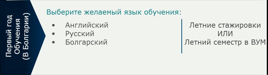 startyearRU