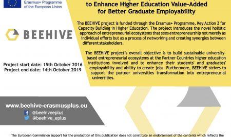 Партньорска среща по проект BEEHIVE на ВУМ се проведе във Филипини