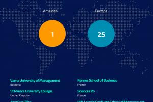 U-Multirank_Top 25_Student mobility